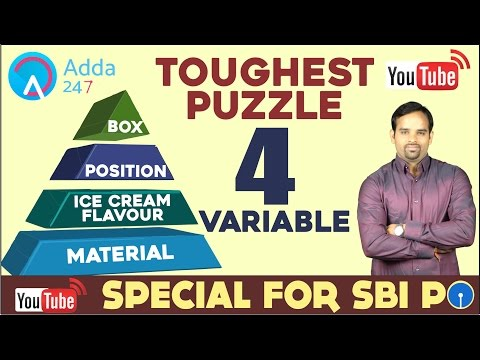 SBI PO 2017 : PUZZLE || Most Difficult Puzzle IN 4 Variable