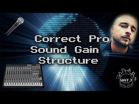Correct Pro Sound Gain Structure