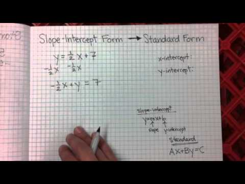 Slope Intercept To Standard Form Youtube
