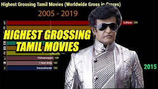 Highest Grossing Tamil Movies 2005 - 2019
