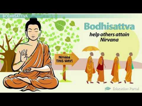 Nirvana  Enlightenment and Buddhist Salvation