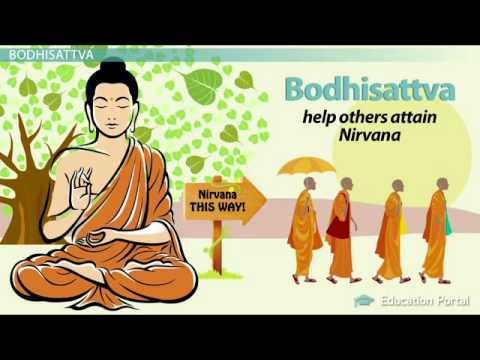 nirvana enlightenment and buddhist salvation youtube