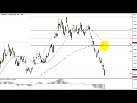 EUR/USD Technical Analysis for May 31, 2018 by FXEmpire.com