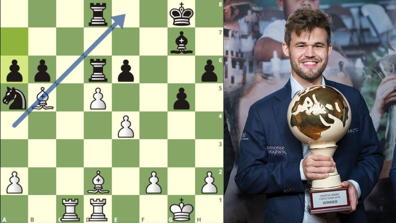 Magnus Carlsen Elo