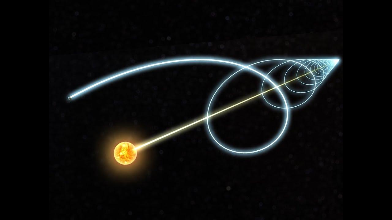 Αποτέλεσμα εικόνας για Εκπληκτικά πλάνα: Πώς κινείται η Γη;