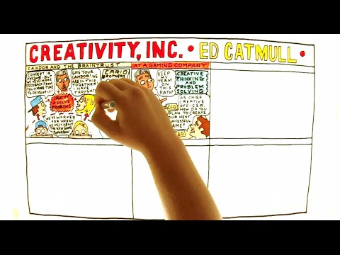 Video Review for Creativity Inc by Ed Catmull Mp3