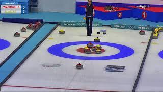 WCT International Mixed Doubles Sochi 2019 Четвертьфинал
