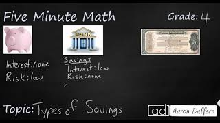 4th Grade Math Personal Financial Literacy: Types of Savings