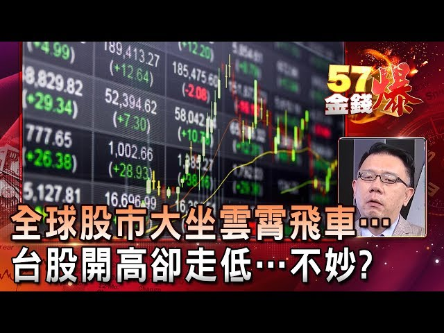 全球股市大坐雲霄飛車… 台股開高卻走低…不妙?   徐俊相 林信富《金錢爆精選》2020.0