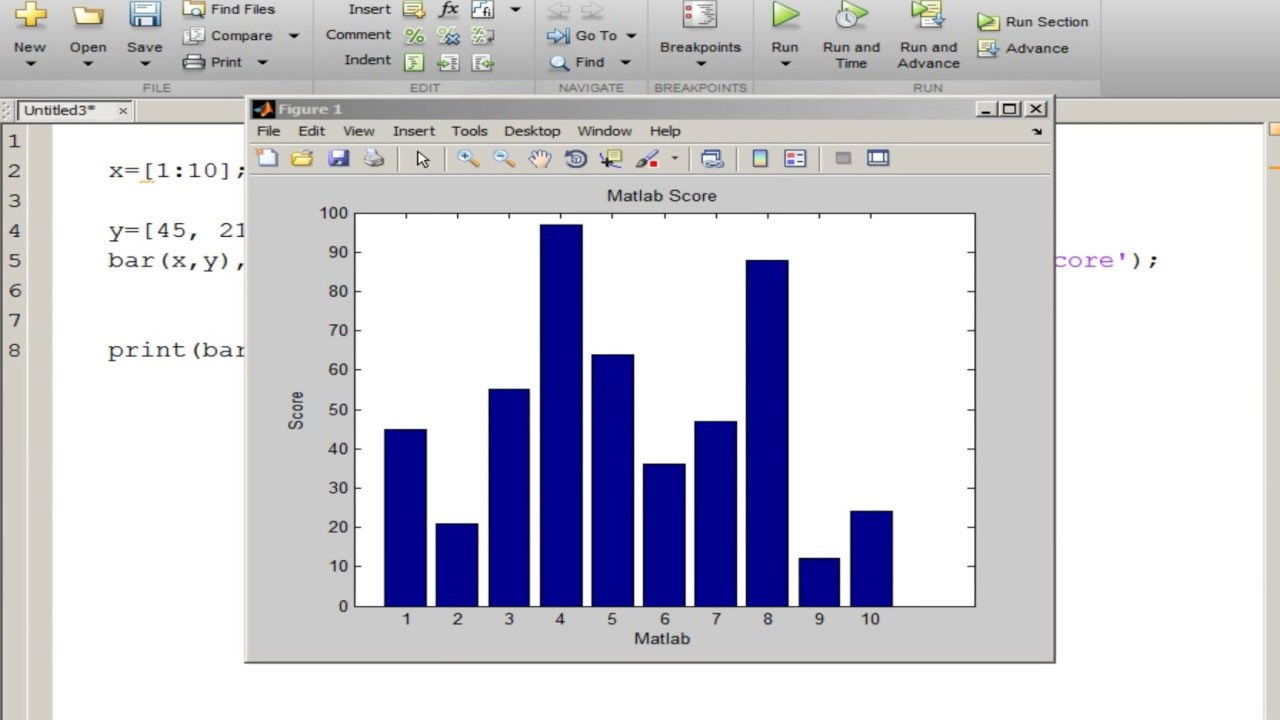 How To Calculate Standard Deviation How To Create Bar Charts In Matlab  Matlab Tutorial For Beginners 2017