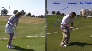 Online Golf Lessons by ANNIKA Academy using V1 Pro analysis