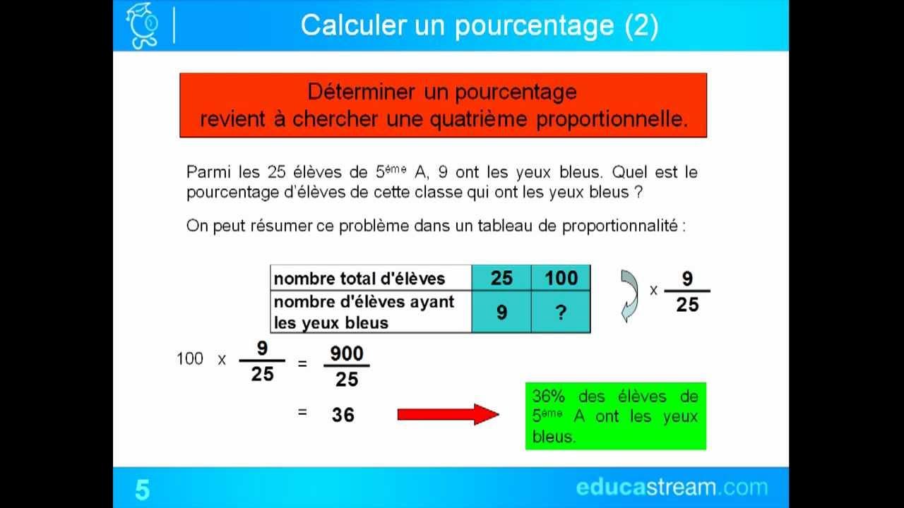 pourcentages et quatrième proportionnelle cours maths 5ème ...