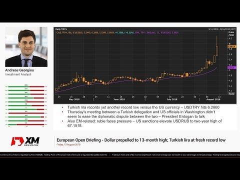 Forex News: 17/09/2018 - Dollar consolidates Friday's gains; trade tensions front and center