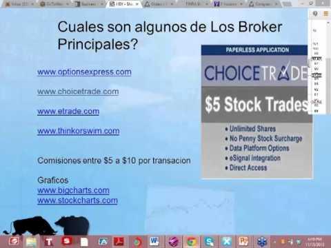 Cursos de forex gratis en español