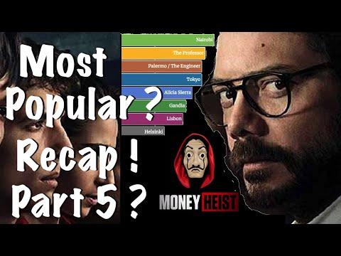 MONEY HEIST Most Popular Characters + Complete RECAP + Season 5 Update