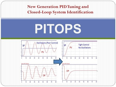 PID tuning Software, training tool and Simulator
