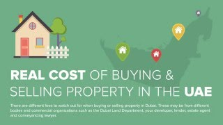 Real cost of buying and selling property in the UAE