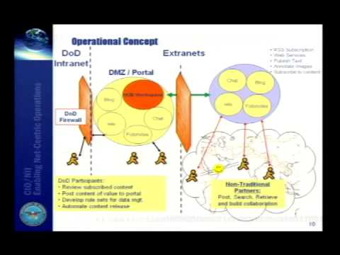 DEF CON 14 - Linton Wells: UNCLASSIFIED Information Sharing with Non-Traditional Partners