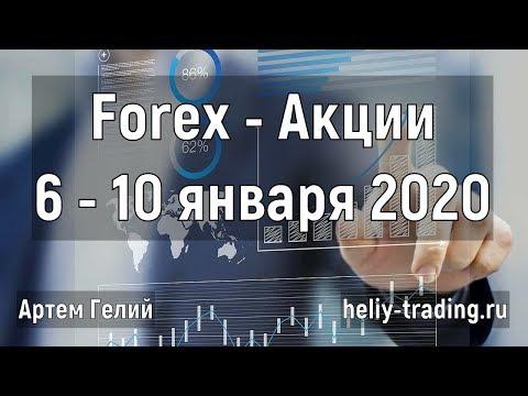 Прогноз форекс и акций на неделю: 6 - 10 января 2020