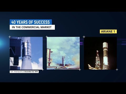 Arianespace Ready for the Future