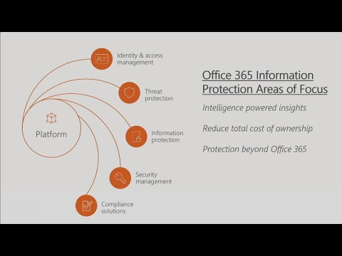 Stay Ahead of the Cyberattacks with Office 365 Threat Intelligence - BRK3126