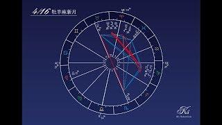 Keikoの占星講座|4月16日「やり残しを片付ける」牡羊座新月編 thumbnail