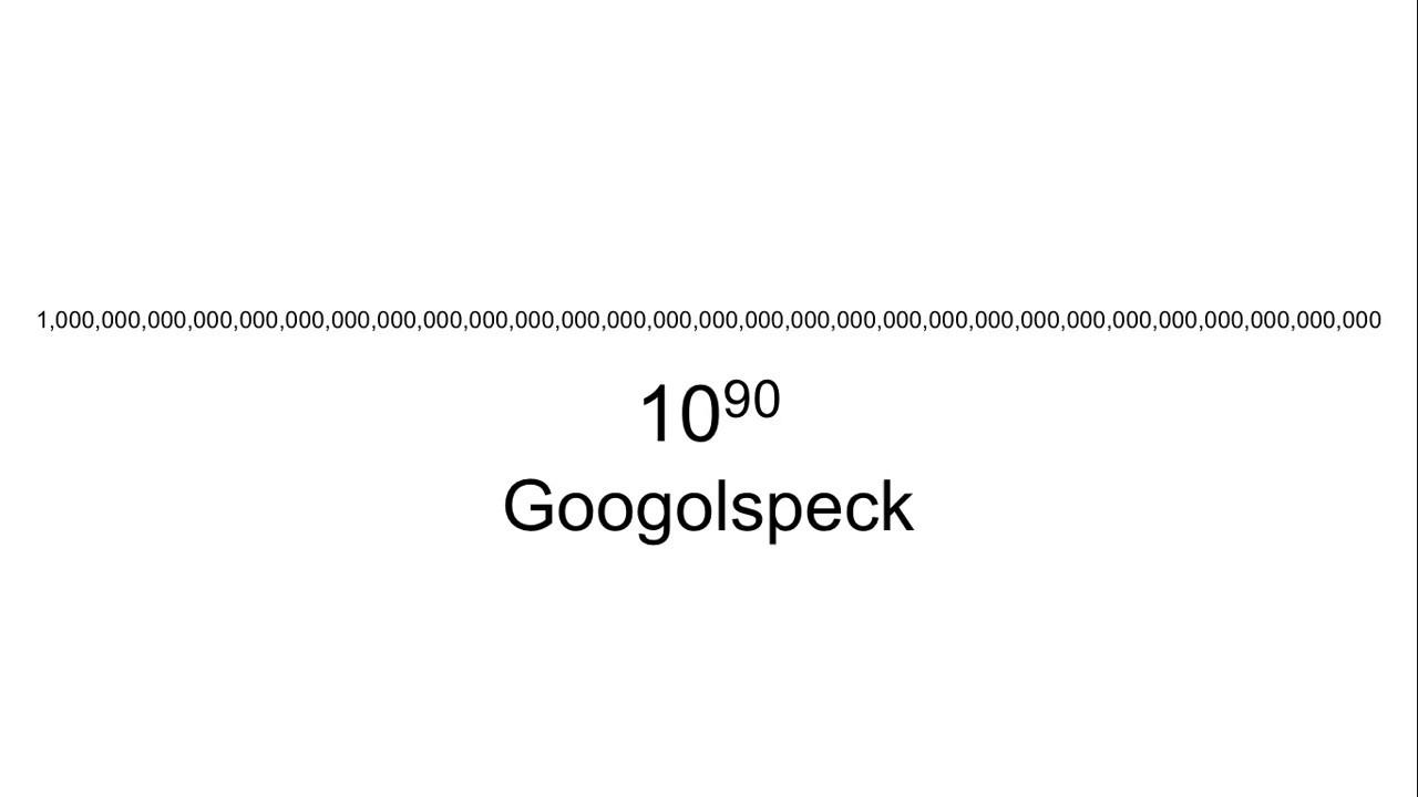 Googolplexian images.dujour.com