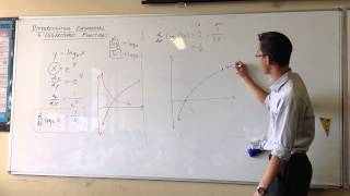 Differentiating Logarithmic Functions (Examples)