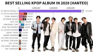 [TOP 15] Best Selling KPOP Album in 2020 (APRIL) | KGraph