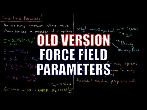 Computational Chemistry 2.3 - Force Field Parameters (Old Version)