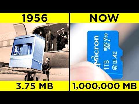 Past And Present Technology Then And Now