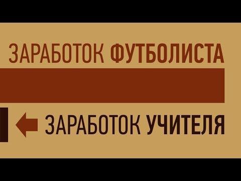 видео: СРАВНЕНИЕ ЗАРАБОТКА ФУТБОЛИСТА С ДРУГИМИ ПРОФЕССИЯМИ