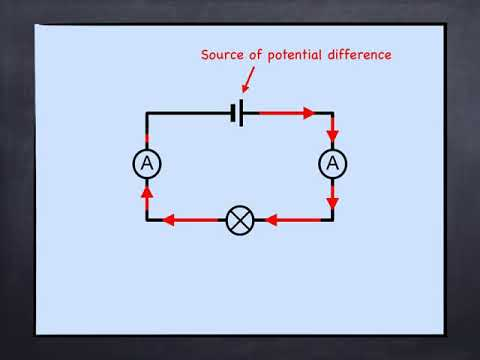 GCSE Science (1-9): Physics: Electrical charge and current