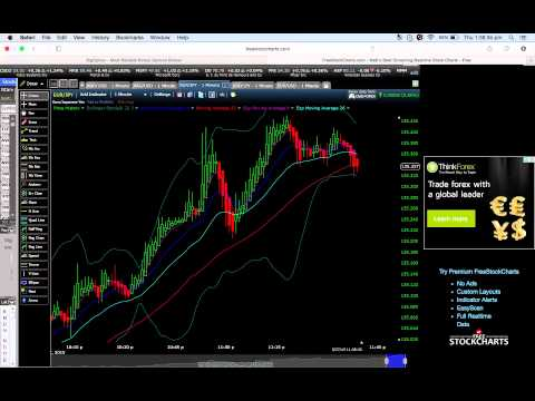 Binary options trading itm