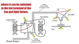 How To Wire Ceiling Fan With Light Switch | outdoor ceiling fans