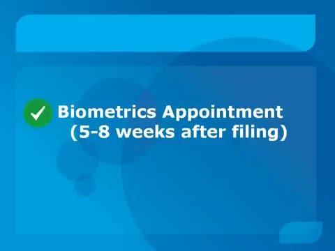 What happens after filing form I-90 (Green Card Renewal) Application?
