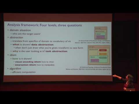 Visualization Analysis and Design I - Tamara Munzner