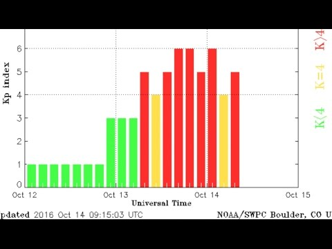 Space Weather Steals The Show | S0 News Oct.14.2016