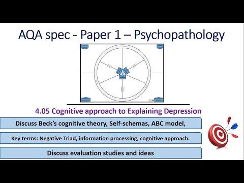 Cognitive approach to Explaining Depression - Psychopathology (4.05) Psychology AQA paper 1
