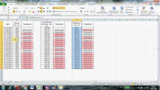 Построение диаграмм Excel по различным диапазонам данных