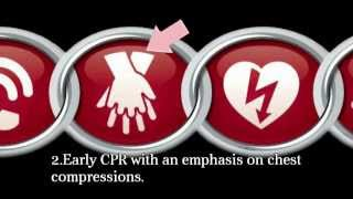 CPR - Basic Illustrations (English voice, no music) | أساسيات الإنعاش القلبي الرئوي (دون موسيقى)