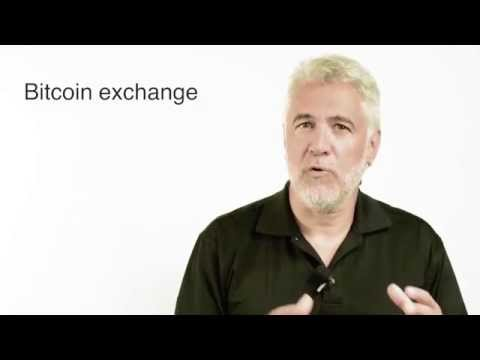 MTBIT - Bitcoin for Money Transfer Companies - Part 1 of 3
