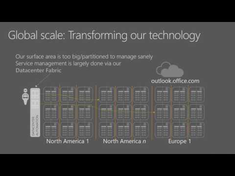 Microsoft Ignite 2016 Peer behind the curtain   how Microsoft runs Exchange Online