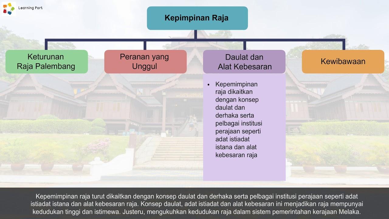 Tingkatan 2 Sejarah Pt3 Faktor Kegemilangan Kesultanan Melayu Melaka Youtube