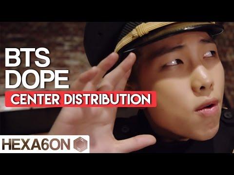 BTS - DOPE Center Distribution (Color Coded)