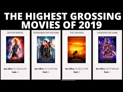 The Highest Grossing Movies Of 2019 Worldwide Box Office