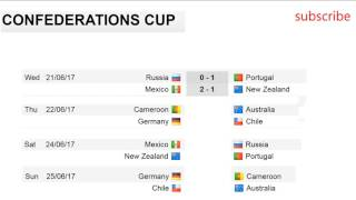 FIFA. Confederations cup 2017. Results, schedule and standings