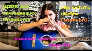 УРОК № 3  ДЛЯ САМЫХ НАЧИНАЮЩИХ ГИТАРИСТОВ (чтение схем гитарного боя, виды гитарного боя)