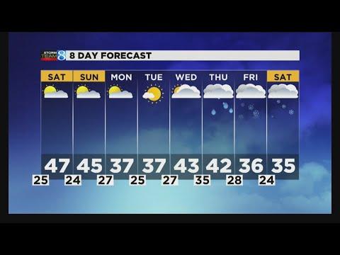 Storm Team 8 forecast: 11 p.m. 121418