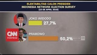 Perang Survei Jokowi - Prabowo
